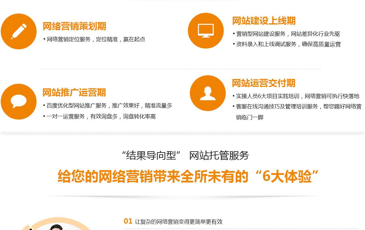 网站托管服务_04.jpg